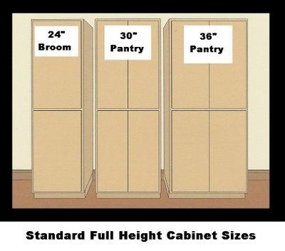 Standard Kitchen Cabinet Sizes KITCHEN Pinterest