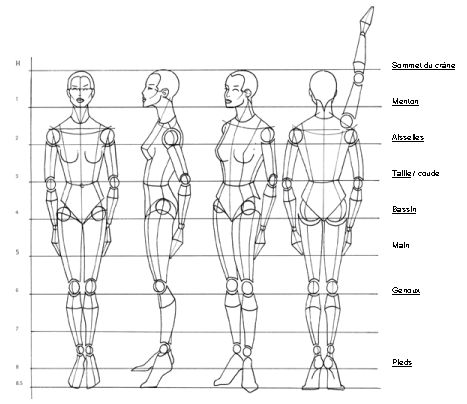 poportion figurine de mode - Mode, dessins et créations couture