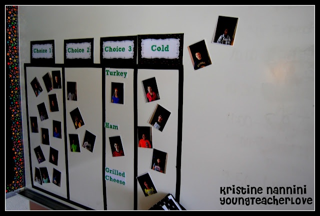 Lunch Choice Board-Use student photos on magnet backing. I can use this idea to adapt for attendance routines -from YoungTeacherLove