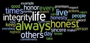 Personal Integrity - Establish Your Moral Code