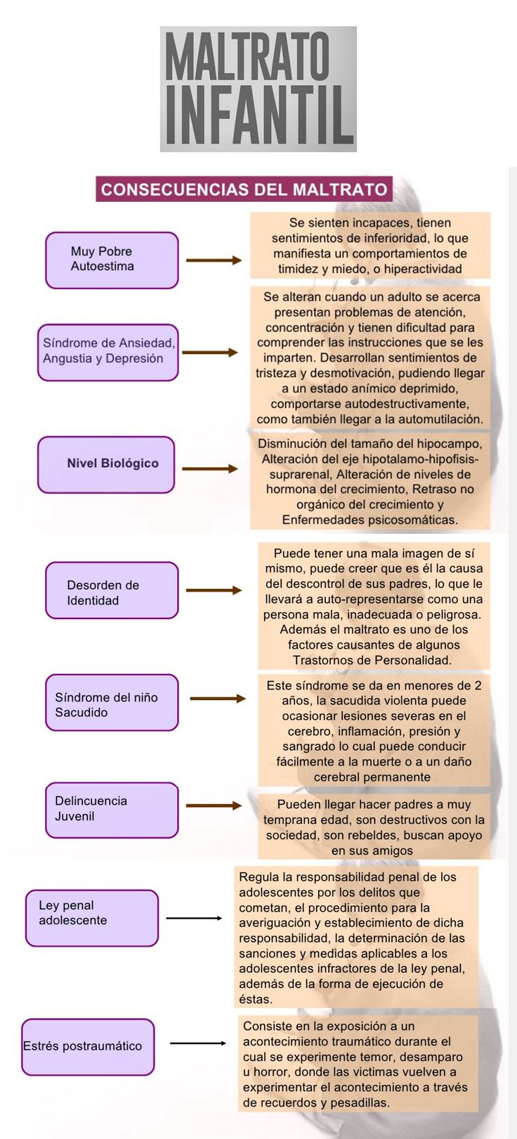 ... CONSECUENCIAS DEL MALTRATO INFANTIL.  http://es.slideshare.net/calapatardo/maltrato-infantil-y-psquiatria-forense