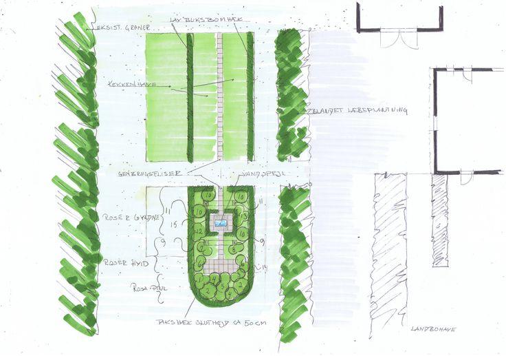 Plan over haven, tegnet af Karen Dahl - Fotograf: