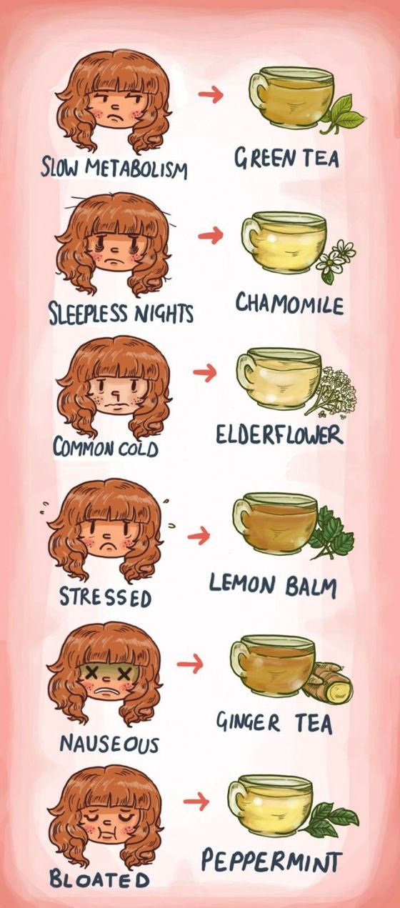 Tea According to Ailment : A pretty cool and colorful guide to drinking tea (herbal) according to your particular need or ailment. Interesting and worth a share if nothing else. *** Join us via email for more healthful tips, recipes, and home remedies *** Enter your email address: Delivered by FeedBurner