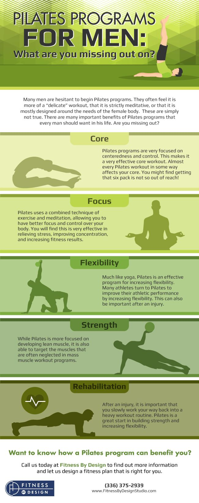 Pilates Programs for Men: What Are You Missing Out On?