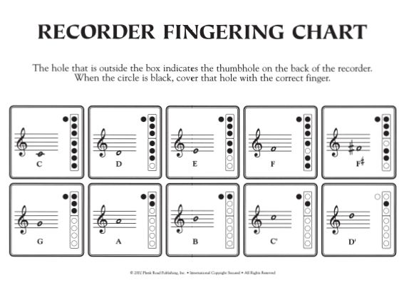 7 Best Learn To Play The Recorder Images On Pinterest | Recorder