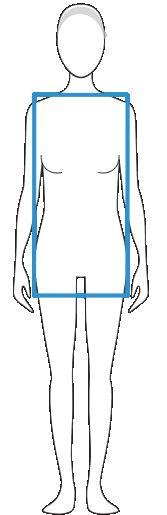 тиреоидный тип фигуры
