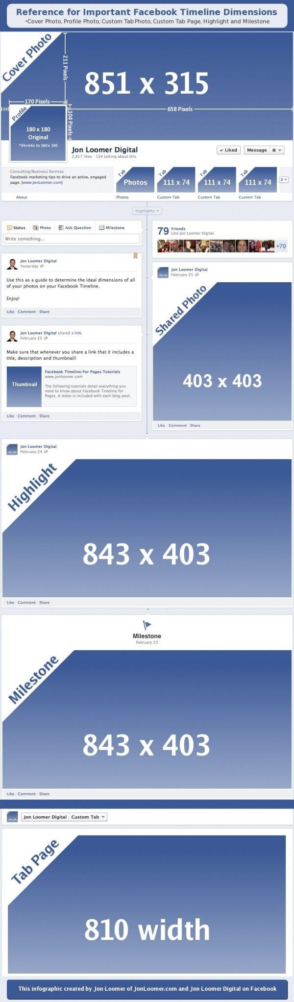 New Facebook timeline sizes #infographic Nuevos tamaños de imágenes en Facebook #infografía