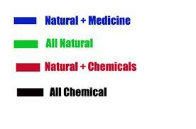 Résultats de recherche d'images pour «code color identification on toothpaste meaning»