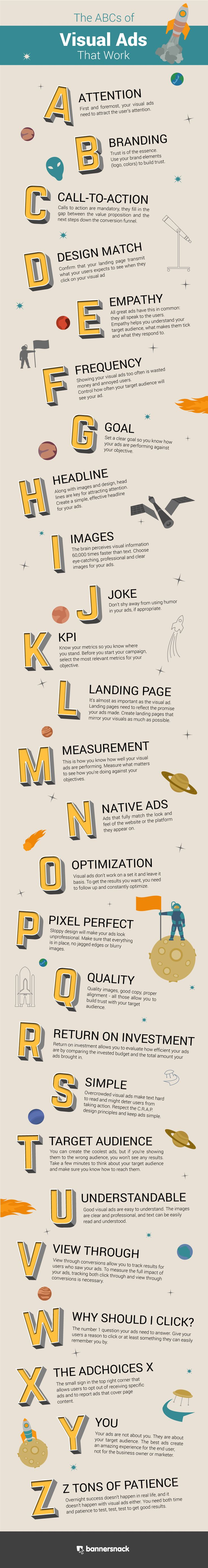 Great infographic  using the ABCs to describe traits to consider for your Visual marketing.  Click on pin and read moreThe ABCs of Visual Ads That Work [Infographic]   Social Media Today