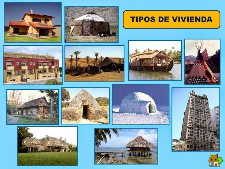 Clases De Edificaciones Tipos De Casas Tipos De Vivienda Diferentes Tipos De