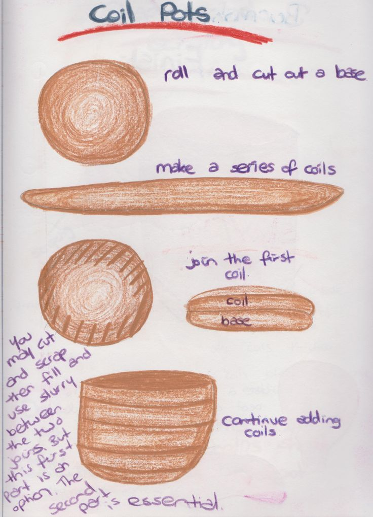 Ceramic Coil Projects