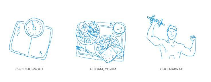 Sešit a diář pro hubnutí, sport a zdravé stravování |CleverMinds.eu