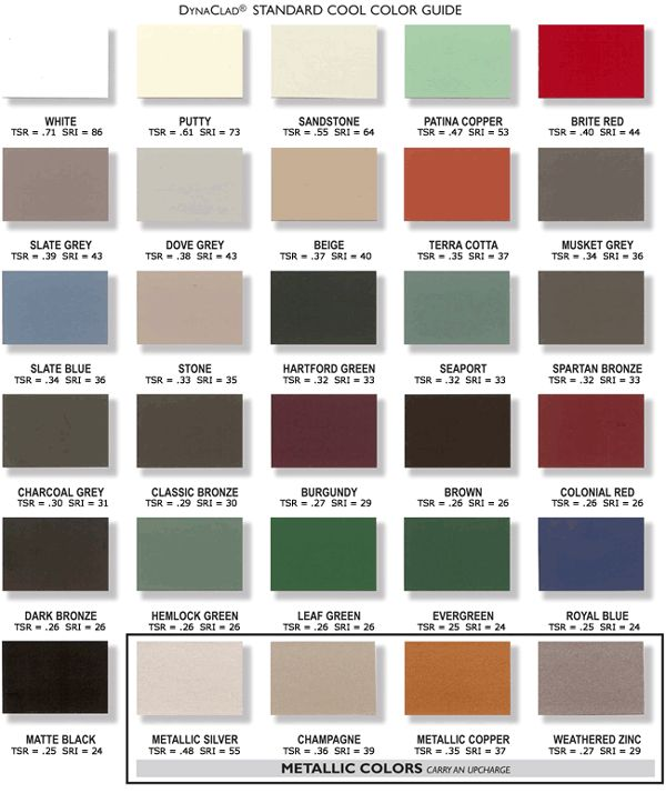 Standing Seam Metal Roofing Colors