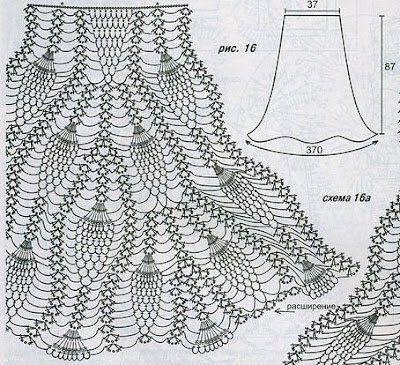 jednoduché grafy dlhá sukňa háčkovanie