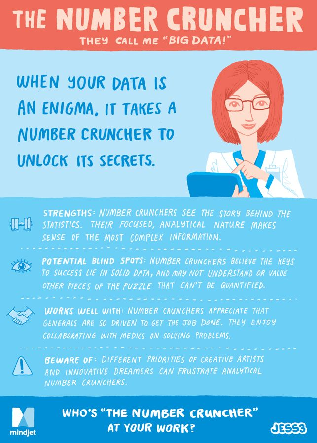 Are you the quintessential #NumberCruncher at your workplace?    When your data is an enigma, it takes a Number Cruncher to unlock its secrets!     Focused and analytical, but also surprisingly creative, the Number Cruncher gets data, and sees a world of possibilities and opportunities in the complexities most of us don't understand.    Courtesy: MindJet