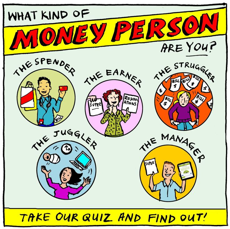 Unforgettable image for money personality quiz printable