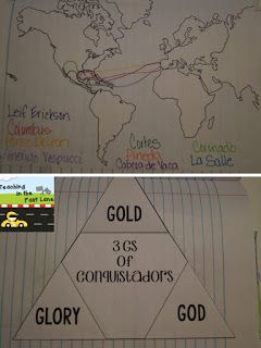 European Explorers notebook pics