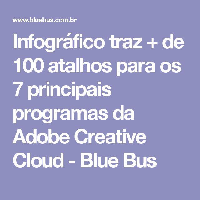 Infográfico traz + de 100 atalhos para os 7 principais programas da Adobe Creative Cloud - Blue Bus