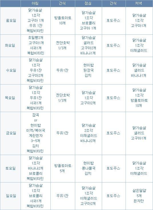 다이어트 > 다이어트 식단표 (숀리/정혜영 다이어트 식단표)