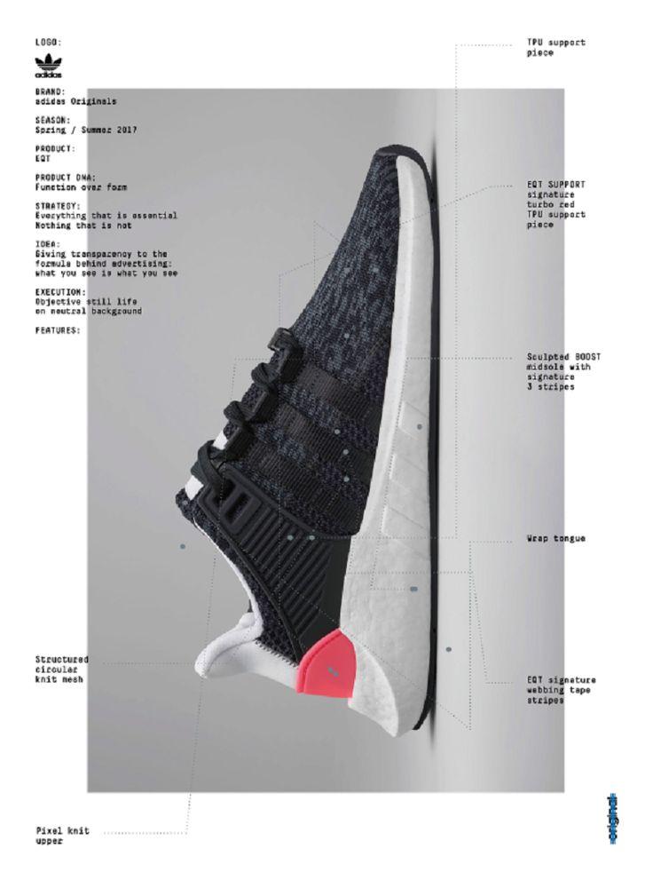 Data Sheet: adidas EQT Support 93/17 - EU Kicks Sneaker Magazine