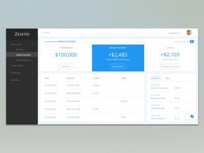Financial Performance Dashboard