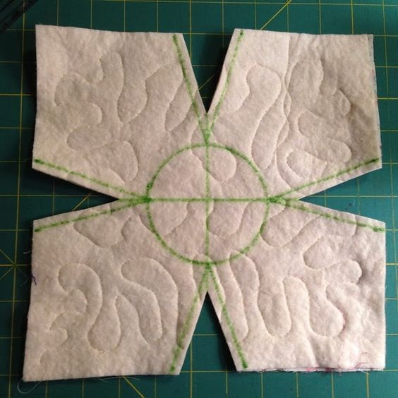 True Hope and a Future: MICROWAVE BOWL POTHOLDERS Easy to follow tutorial. Great idea and something I want to try!