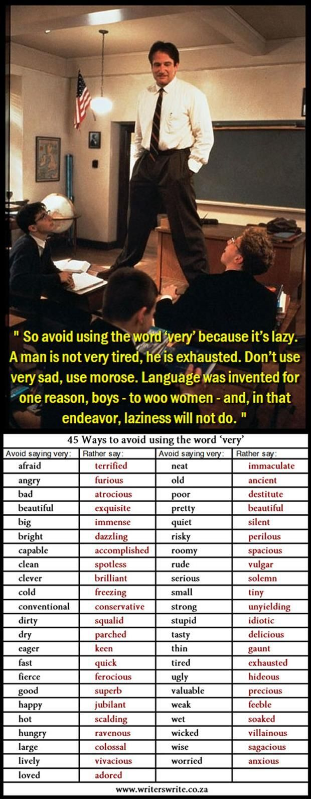 Ignore the bad language, but a good idea for a literacy lesson-avoiding the use of very.