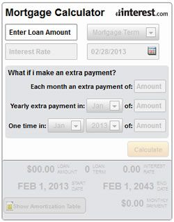 interest only mortgage calculator with extra payments