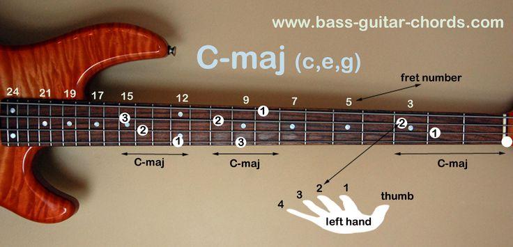 Bass Guitar for Beginners - YouTube