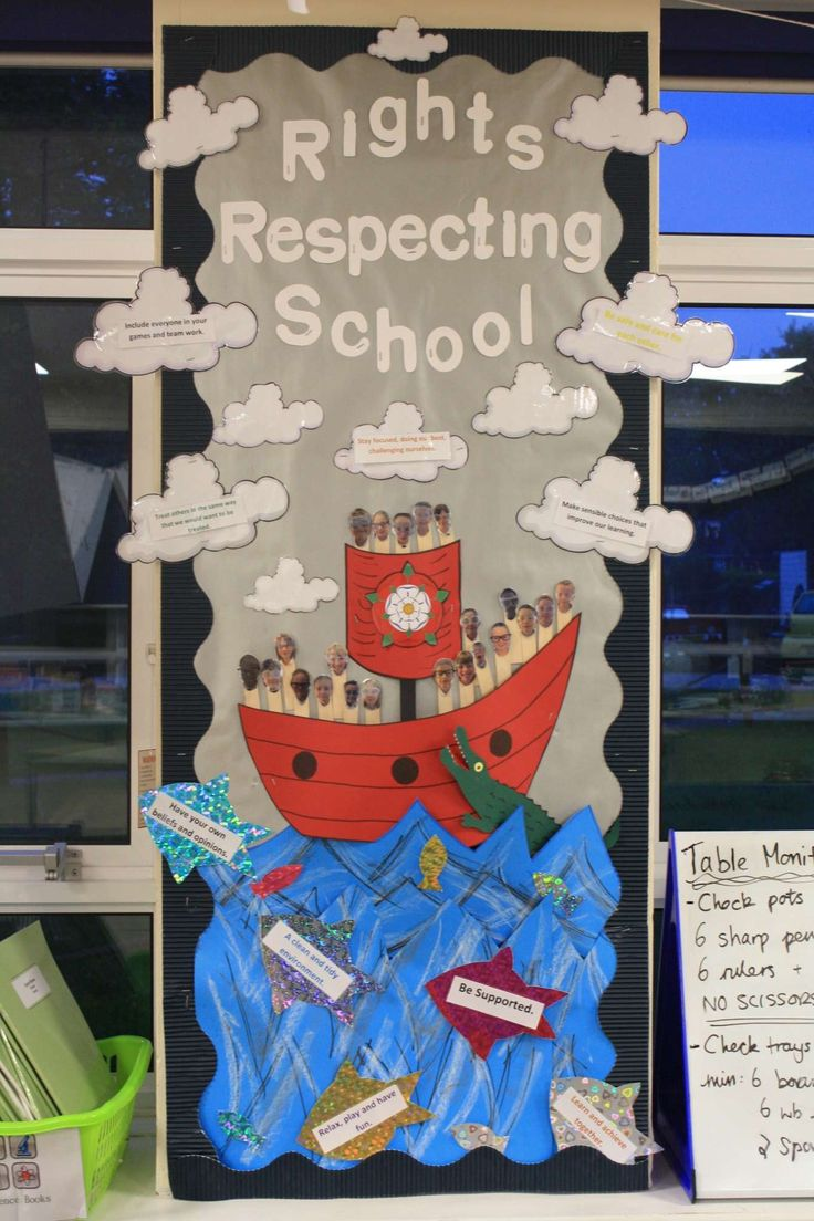 Year 5 class RRS (Rights and Responsibility) board / charter / display.