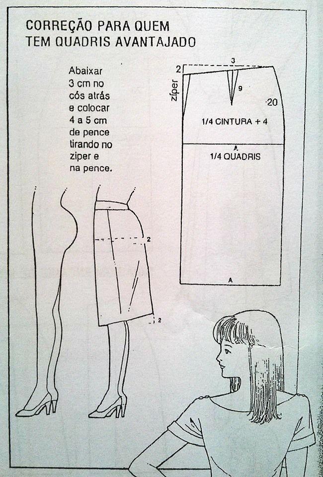 Transformación de falda