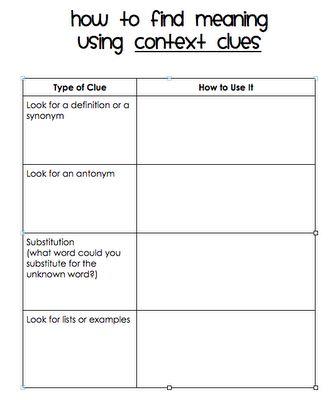 Teaching Context Clues Graphic organizer