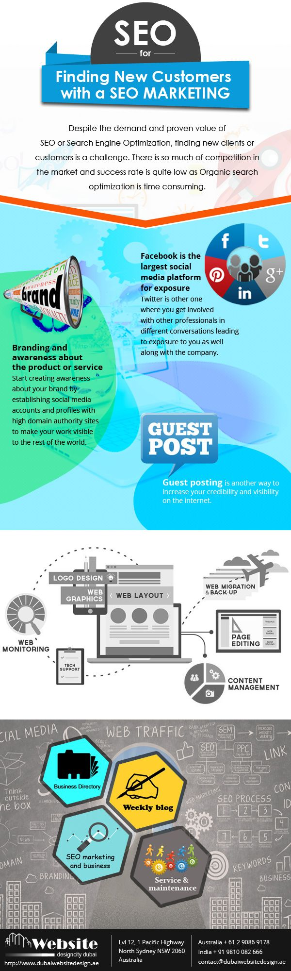 Finding New Customers with a SEO Marketing http://www.dubaiwebsitedesign.ae/blog/finding-new-customers-with-a-seo-marketing-infographic/