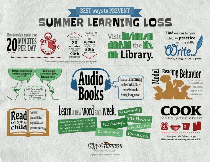 Big Universe: Preventing Summer Learning Loss Webinar: https://www.youtube.com/watch?v=zqTih6ZfcHs