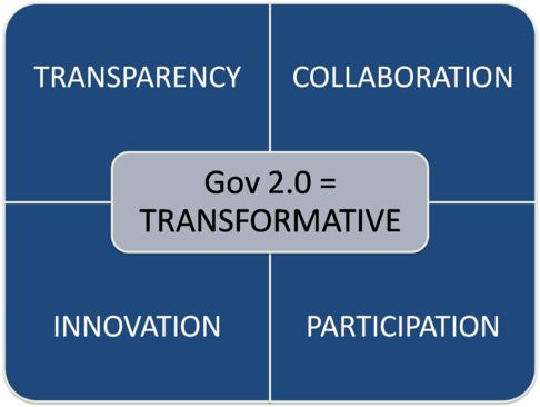 Building the narrative of Gov 2.0, one story at a time | Gov 2.0: The Power of Platforms