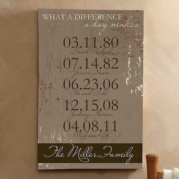 Meer dan 1000 afbeeldingen over silhouette cameo diy for What kind of paint to use on kitchen cabinets for framed monogram wall art