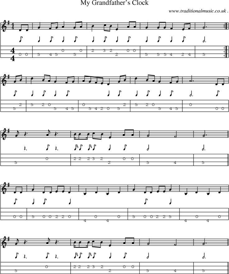 28 best Mandolin images on Pinterest Mandolin, Banjo and Sheet music - mandolin chord chart