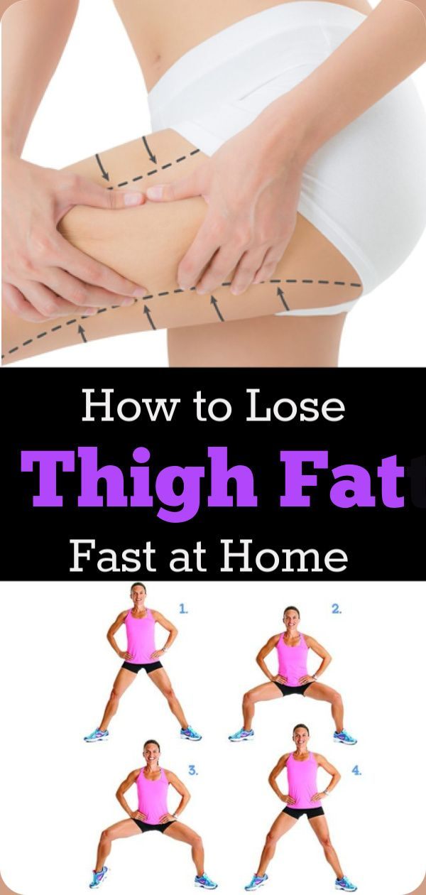 How To Lose Weight In Thighs Fast In 2 Weeks At Home Healthy