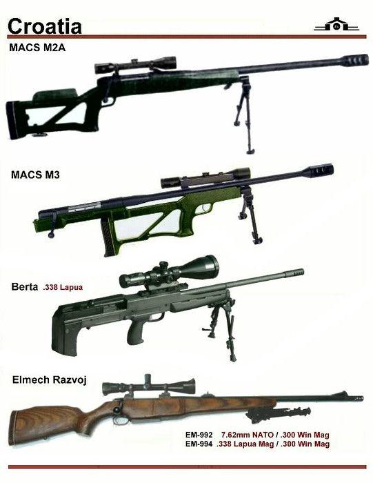 CROATIAN Weaponry