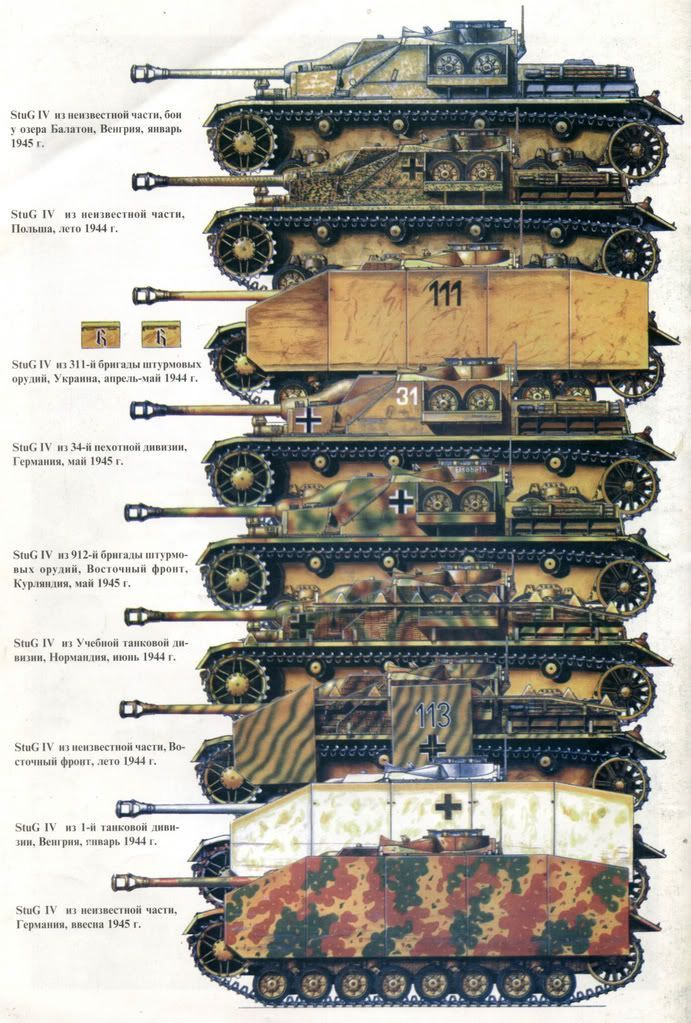 A illustration of StuG variants and paint combinations