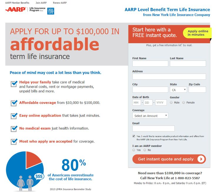 Aarp Insurance Quotes 8 Best Insurance Landing Pages Images On Pinterest  Landing