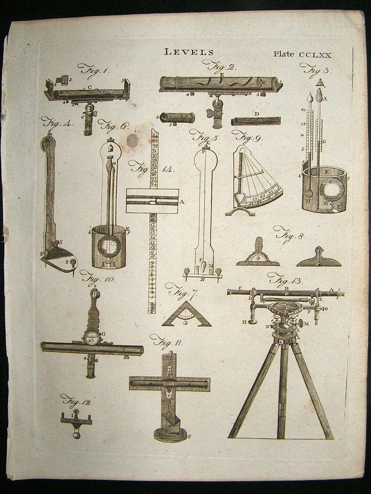 48 best the evolution of survey equipment  u0026 unusual survey