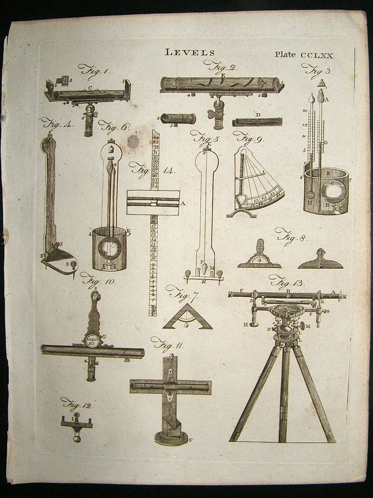 Evolution of Surveying Equipment Essay