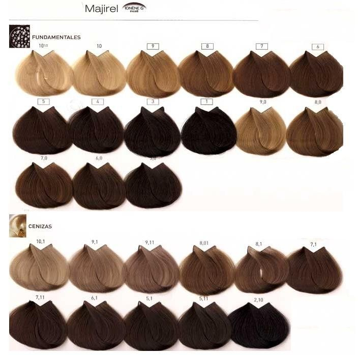 Best 25+ Loreal hair color chart ideas on Pinterest Loreal hair - hair color chart