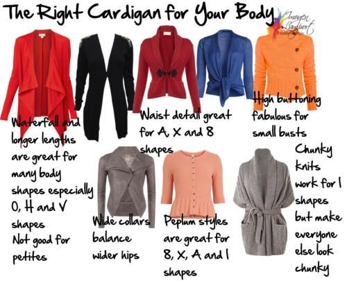How To Wear Cardigans For Your Body Shape Body Shapes Body Types And Cardigans