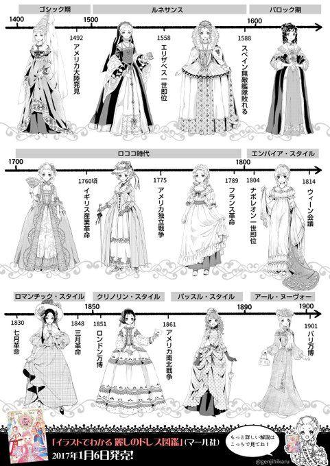 中世から20世紀初めまでのドレスの歴史をたどったイラストが素敵創作の