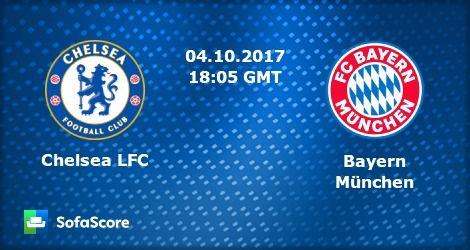 live football streaming hd | #UEFA #Women | Chelsea LFC Vs. Bayern München | Livestream | 04-10-2017