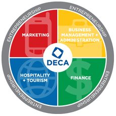 DECA; Mason should get involved in DECA at school this year!  www.deca.org