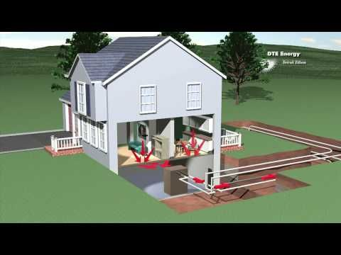 25 best ideas about geothermal energy on pinterest for Best heating system for house