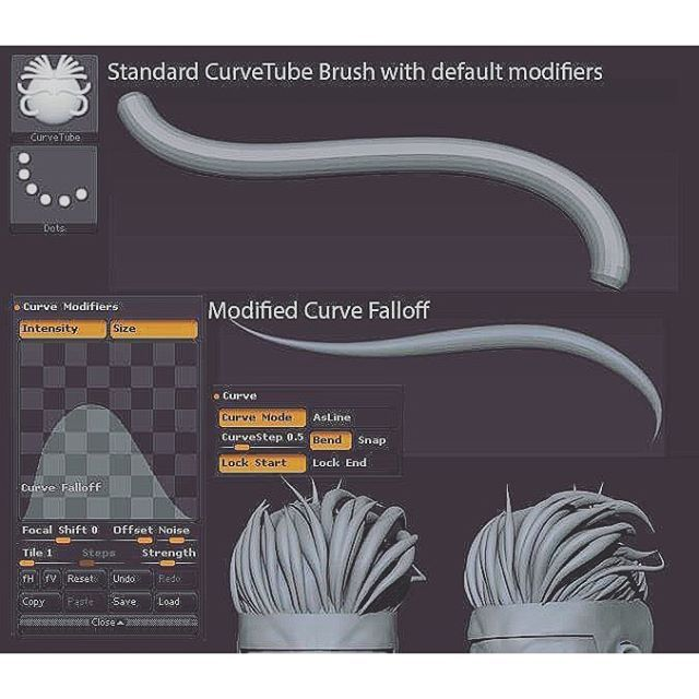 What's the fastest way to learn Zbrush? - Quora